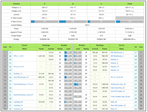 Packet Power EMX panel editor provides real time panel view