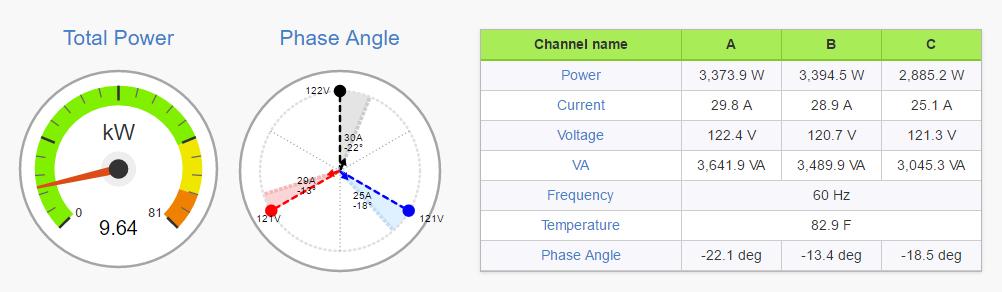 Phasor diagram.png