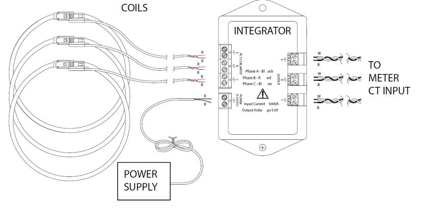 Rogowski coil power.png
