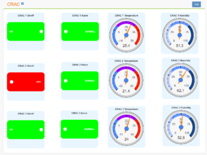 Packet Power EMX Energy Portal monitoring software